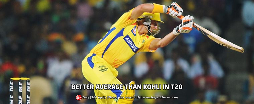 Players Who Have A Better Batting Average Than Both Kohli And Azam